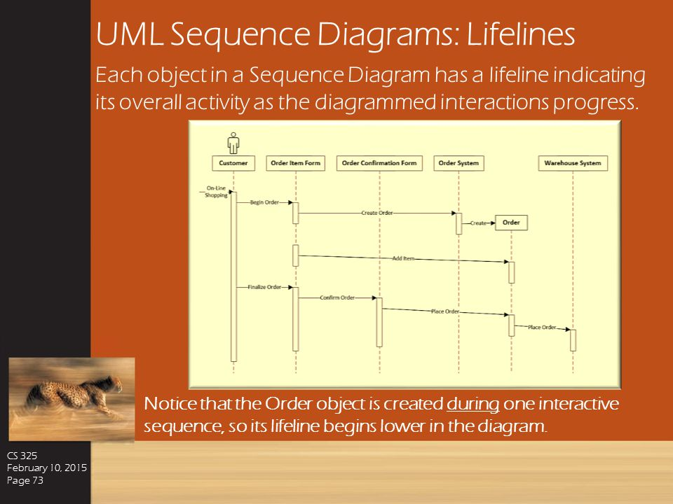 UML Sequence Diagrams CS 325 February 10, 2015 Page 72 Sequence Diagrams illustrate the sequence of interactions between objects (or participants) in