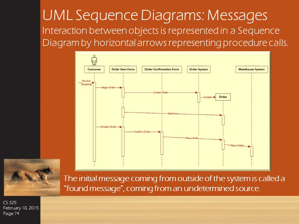 UML Sequence Diagrams: Messages CS 325 February 10, 2015 Page 74 Interaction between objects is represented in a Sequence Diagram by horizontal arrows representing procedure calls.
