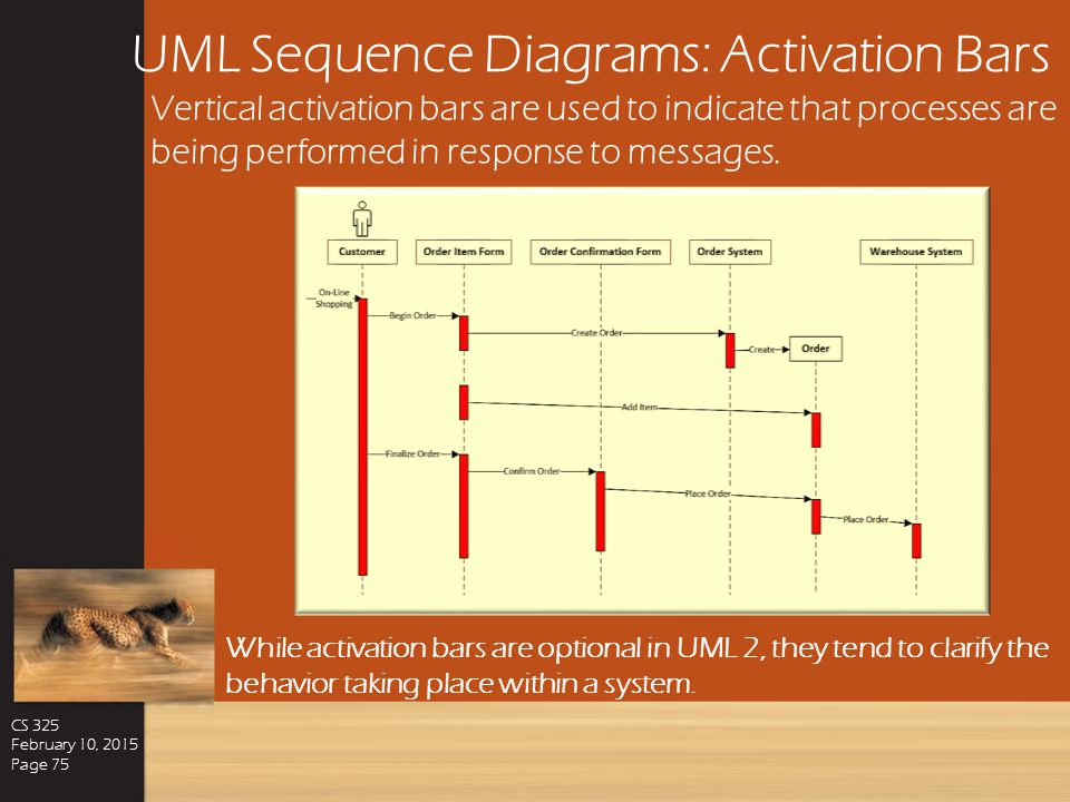 UML Sequence Diagrams: Activation Bars CS 325 February 10, 2015 Page 75 Vertical activation bars are used to indicate that processes are being performed in response to messages.