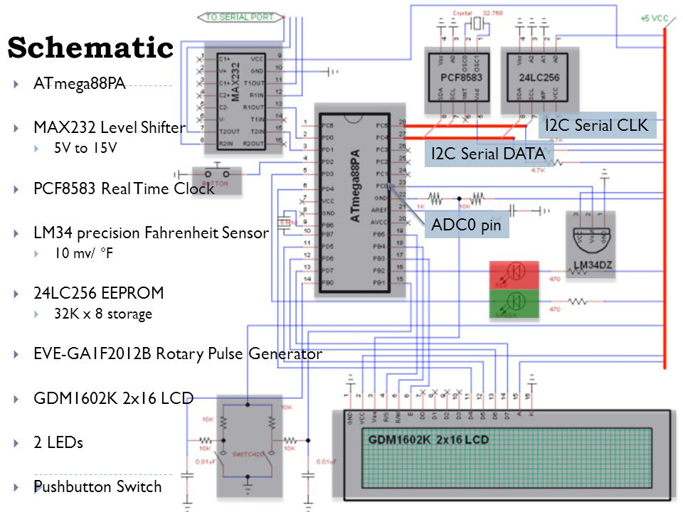 Schematic  ATmega88PA  MAX232 Level Shifter  5V to 15V  PCF8583 Real Time Clock  LM34 precision Fahrenheit Sensor  10 mv/ °F  24LC256 EEPROM  32K x 8 storage  EVE-GA1F2012B Rotary Pulse Generator  GDM1602K 2x16 LCD  2 LEDs  Pushbutton Switch I2C Serial CLK I2C Serial DATA ADC0 pin