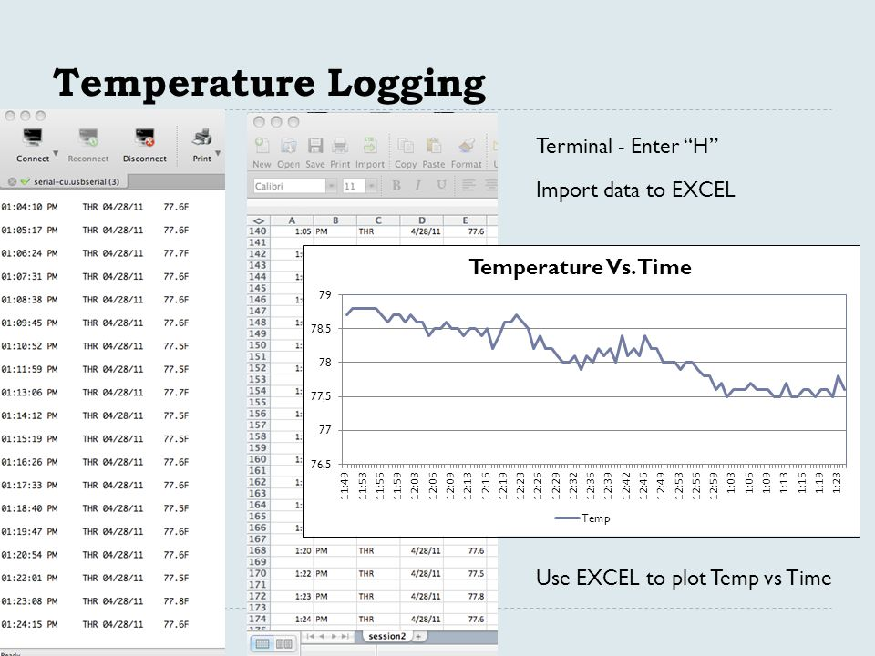 Temperature Logging Terminal - Enter H Import data to EXCEL Use EXCEL to plot Temp vs Time