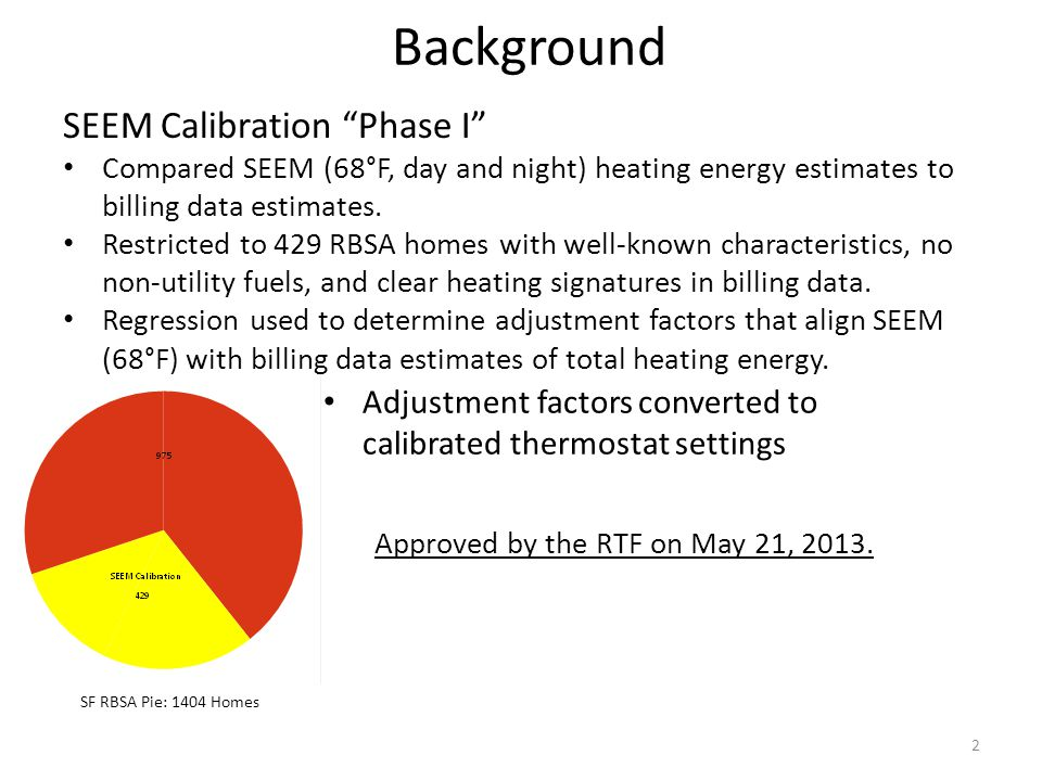 Background 2 SF RBSA Pie: 1404 Homes Adjustment factors converted to calibrated thermostat settings Approved by the RTF on May 21, 2013.