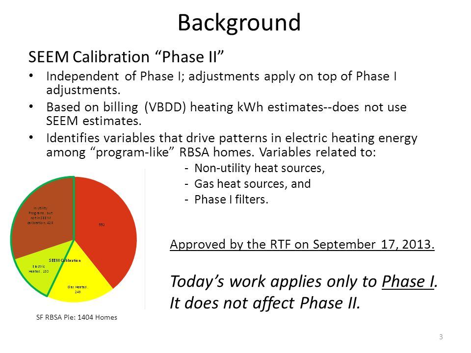 Background SEEM Calibration Phase II Independent of Phase I; adjustments apply on top of Phase I adjustments.