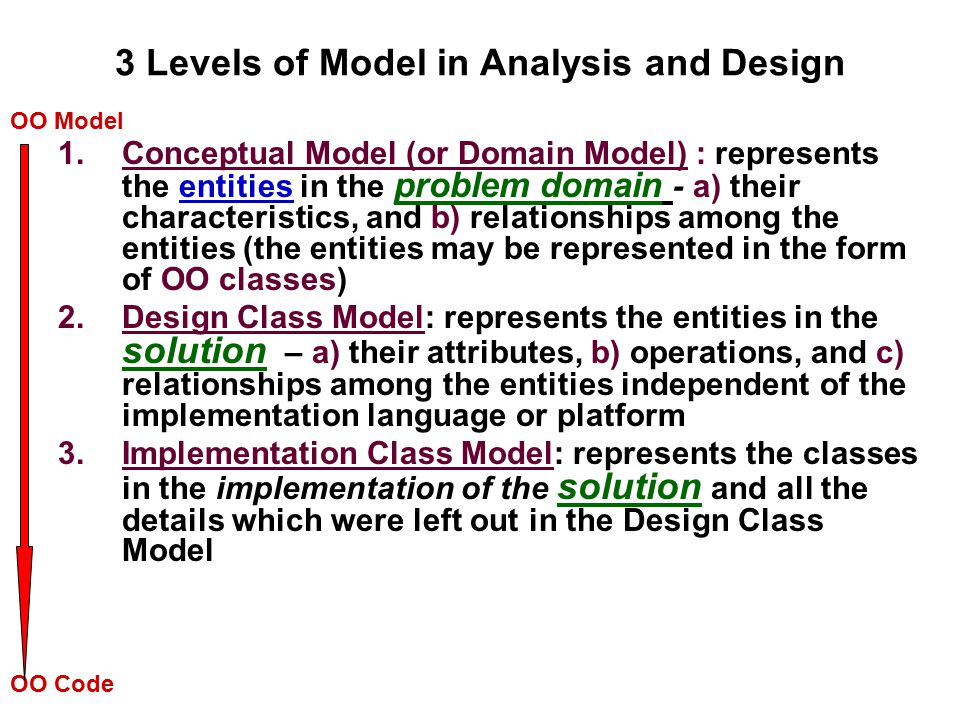 Conceptual Modeling Activity Heuristics Identify important requirements (problem) concepts through the SRS document - potential classes: –Physical entities, individuals, roles, groups –Items tracked, recorded, or presented –People, devices, systems that interact with the system Add attributes to the class –Characteristics such as size, color, model number, or any identifier Add operations –Behavior of the class Add associations based on relationships such as: –Control, coordinate, attend, supervise, send, order, part of, is-a, above, inside, etc.