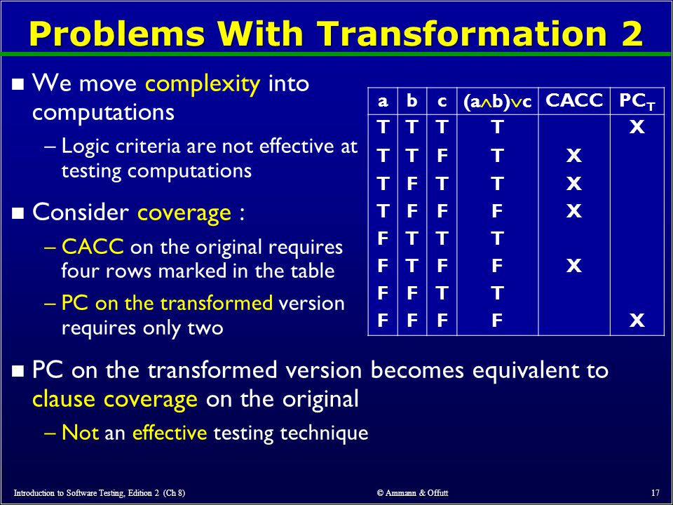Problems With Transformation 2 n We move complexity into computations –Logic criteria are not effective at testing computations Introduction to Software Testing, Edition 2 (Ch 8) © Ammann & Offutt 17 abc (a  b)  c CACCPC T TTTTX TTFTX TFTTX TFFFX FTTT FTFFX FFTT FFFFX n Consider coverage : –CACC on the original requires four rows marked in the table –PC on the transformed version requires only two n PC on the transformed version becomes equivalent to clause coverage on the original –Not an effective testing technique
