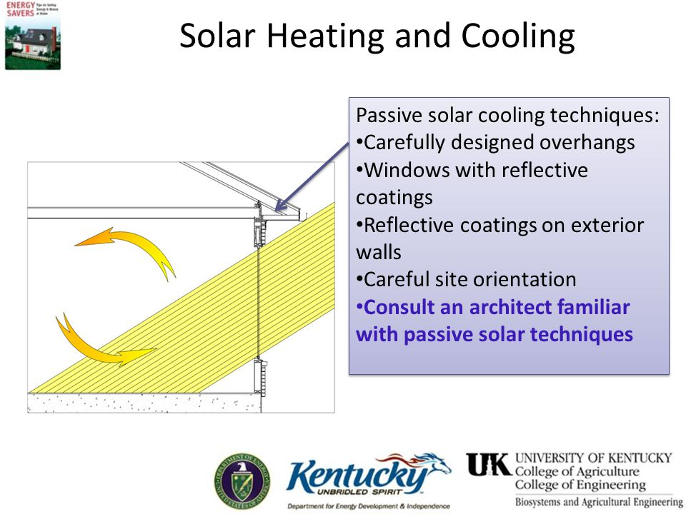 Solar Heating and Cooling Passive solar cooling techniques: Carefully designed overhangs Windows with reflective coatings Reflective coatings on exterior walls Careful site orientation Consult an architect familiar with passive solar techniques Passive solar cooling techniques: Carefully designed overhangs Windows with reflective coatings Reflective coatings on exterior walls Careful site orientation Consult an architect familiar with passive solar techniques
