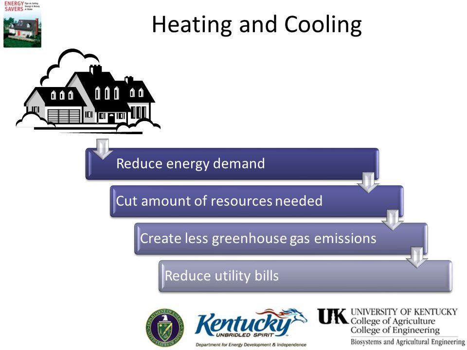 Heating and Cooling Reduce energy demandCut amount of resources neededCreate less greenhouse gas emissionsReduce utility bills
