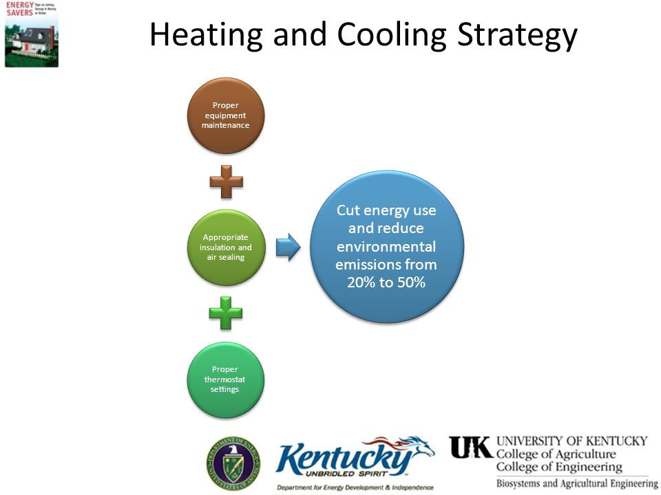 Cooling Tips Use whole-house fans Set thermostat as high as is comfortably possible in the summer