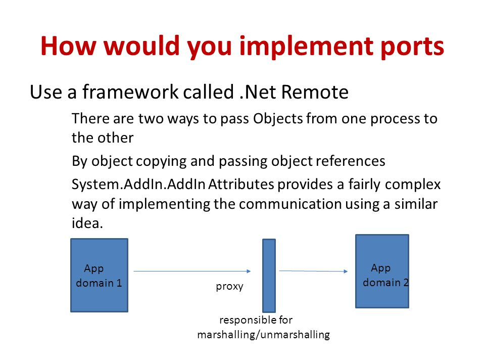 How would you implement ports Use a framework called.Net Remote There are two ways to pass Objects from one process to the other By object copying and passing object references System.AddIn.AddIn Attributes provides a fairly complex way of implementing the communication using a similar idea.