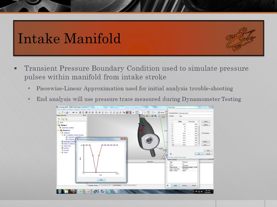  Transient Pressure Boundary Condition used to simulate pressure pulses within manifold from intake stroke  Piecewise-Linear Approximation used for initial analysis trouble-shooting  End analysis will use pressure trace measured during Dynamometer Testing Intake Manifold