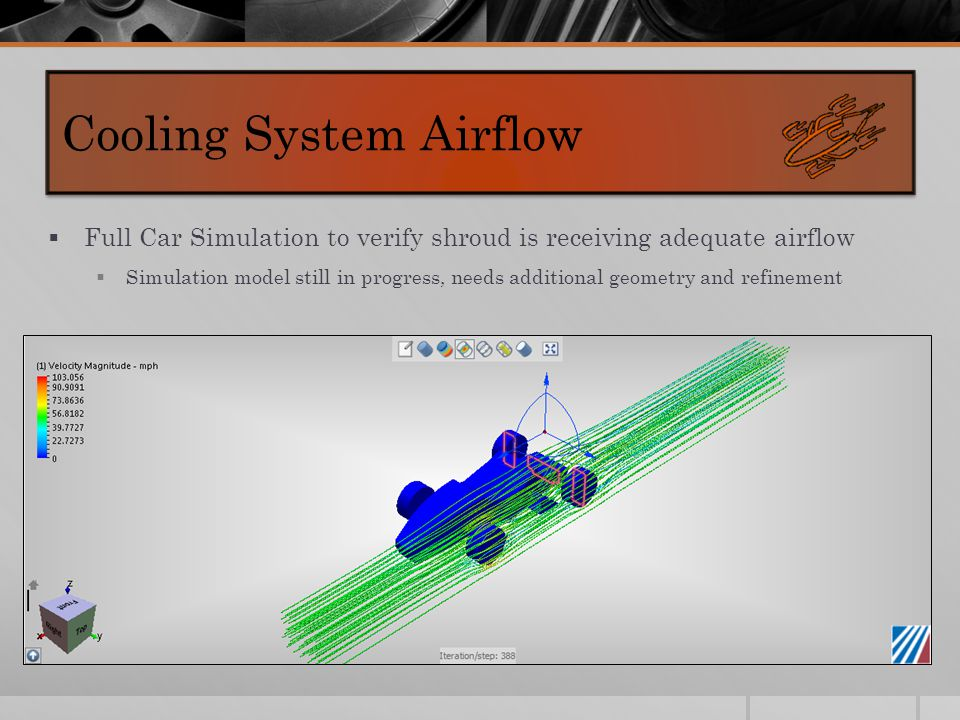  Full Car Simulation to verify shroud is receiving adequate airflow  Simulation model still in progress, needs additional geometry and refinement Cooling System Airflow