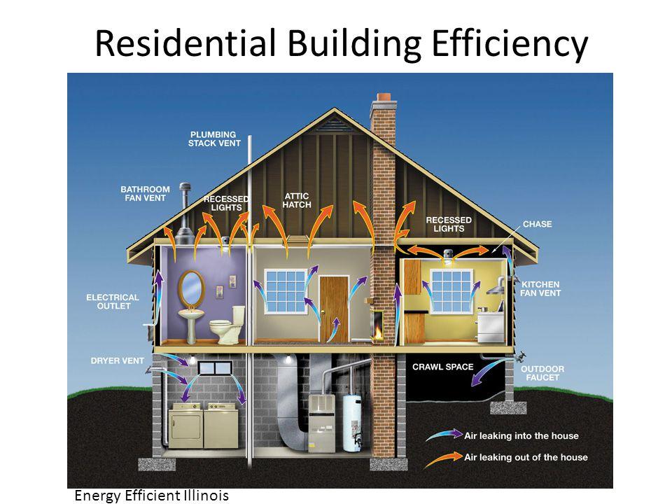 Residential Building Efficiency Energy Efficient Illinois