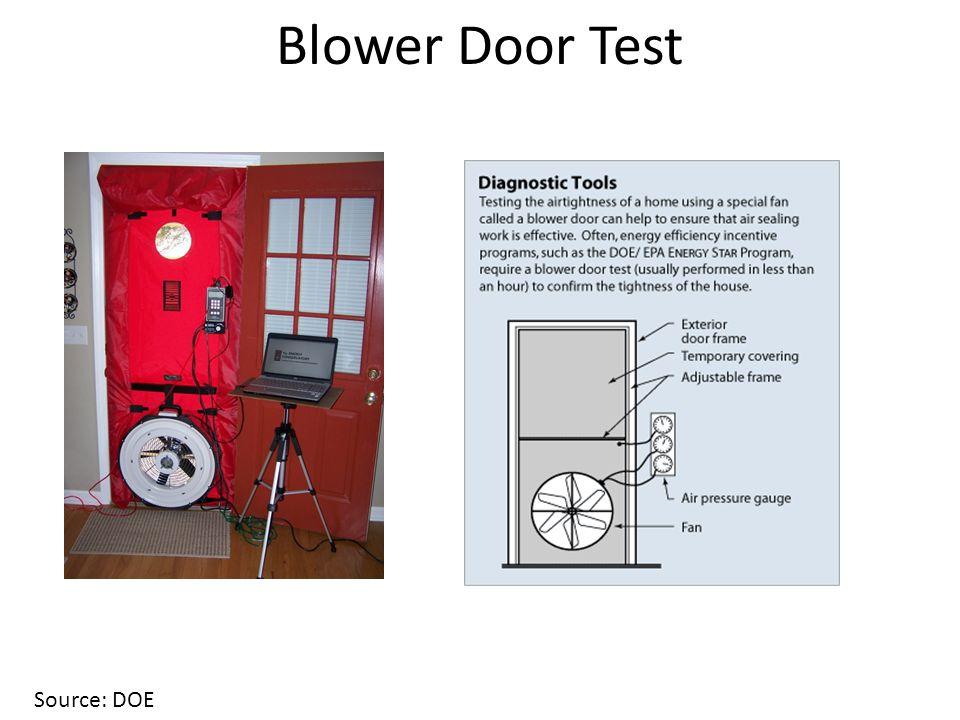 Blower Door Test Source: DOE