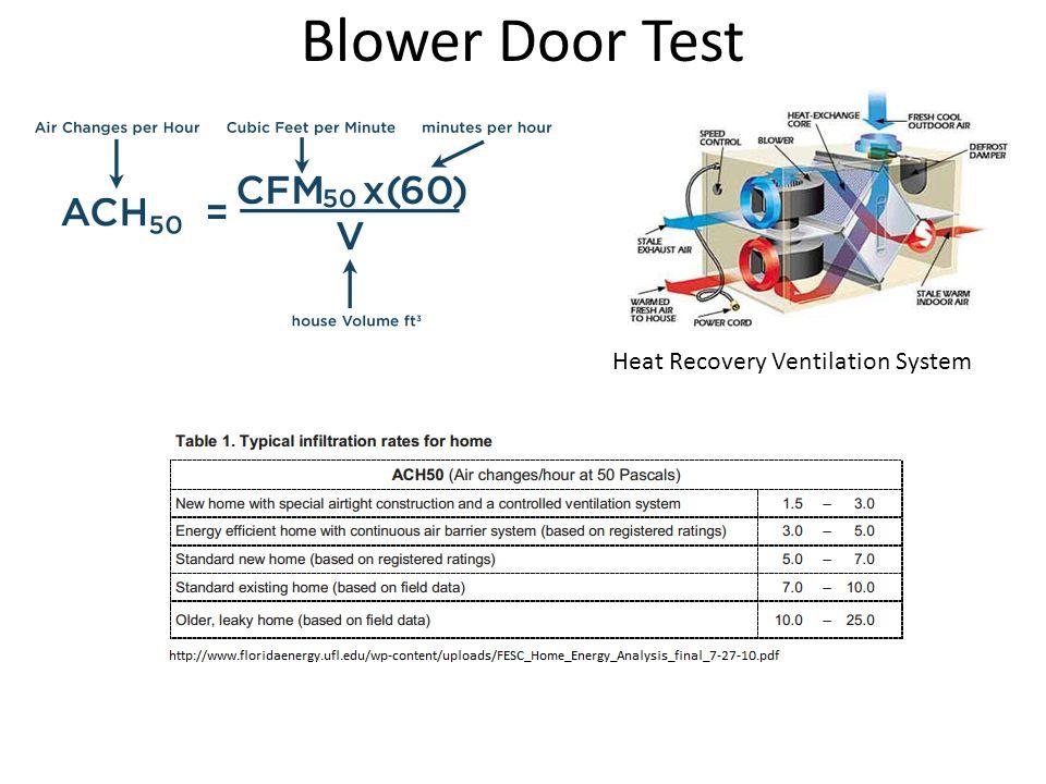 Blower Door Test Heat Recovery Ventilation System