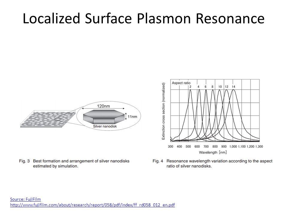 Source: FujiFilm http://www.fujifilm.com/about/research/report/058/pdf/index/ff_rd058_012_en.pdf Localized Surface Plasmon Resonance