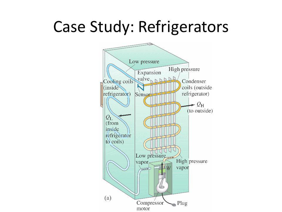 Case Study: Refrigerators