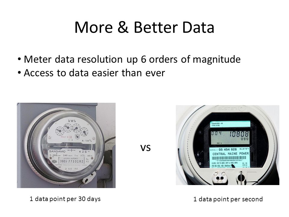 More & Better Data Meter data resolution up 6 orders of magnitude Access to data easier than ever 1 data point per 30 days 1 data point per second vs