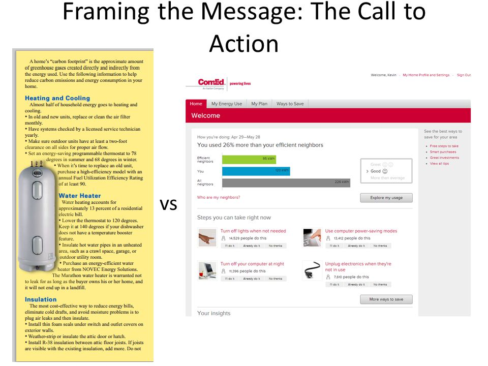 Framing the Message: The Call to Action vs