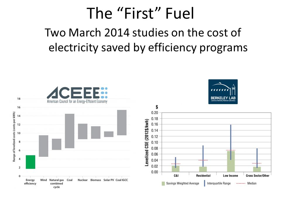 The First Fuel Two March 2014 studies on the cost of electricity saved by efficiency programs