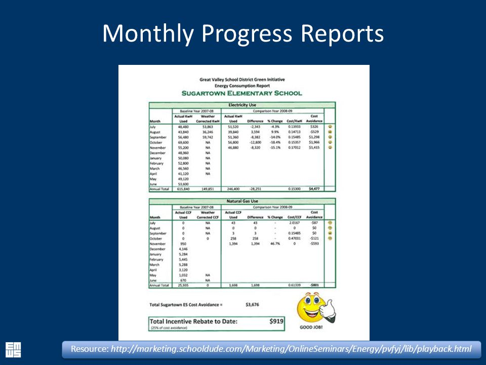 Monthly Progress Reports 18 Resource: http://marketing.schooldude.com/Marketing/OnlineSeminars/Energy/pvfyj/lib/playback.html