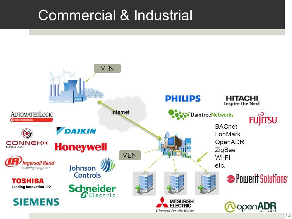 Commercial & Industrial 14 VTN VEN Internet BACnet LonMark OpenADR ZigBee Wi-Fi etc.
