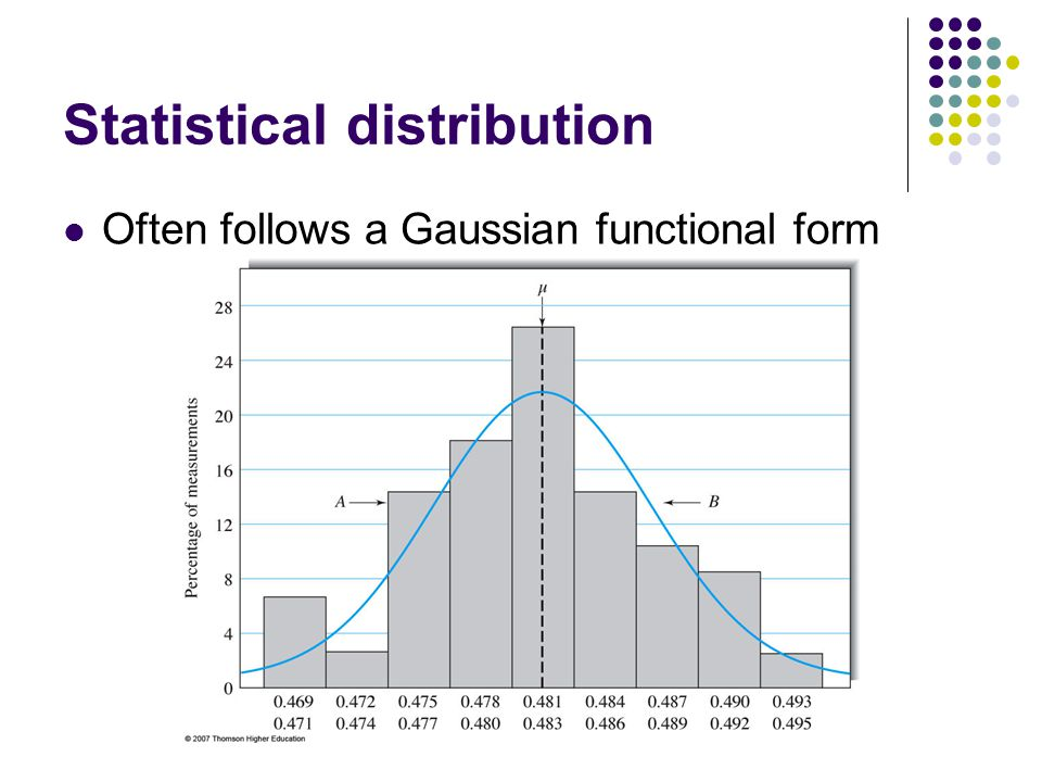 Statistical distribution Often follows a Gaussian functional form