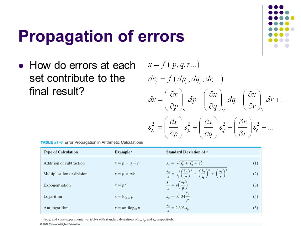 Propagation of errors How do errors at each set contribute to the final result