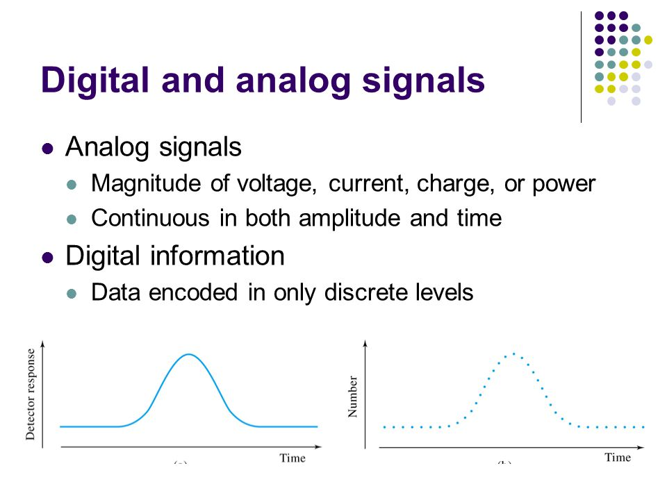 Digital and analog signals Analog signals Magnitude of voltage, current, charge, or power Continuous in both amplitude and time Digital information Data encoded in only discrete levels