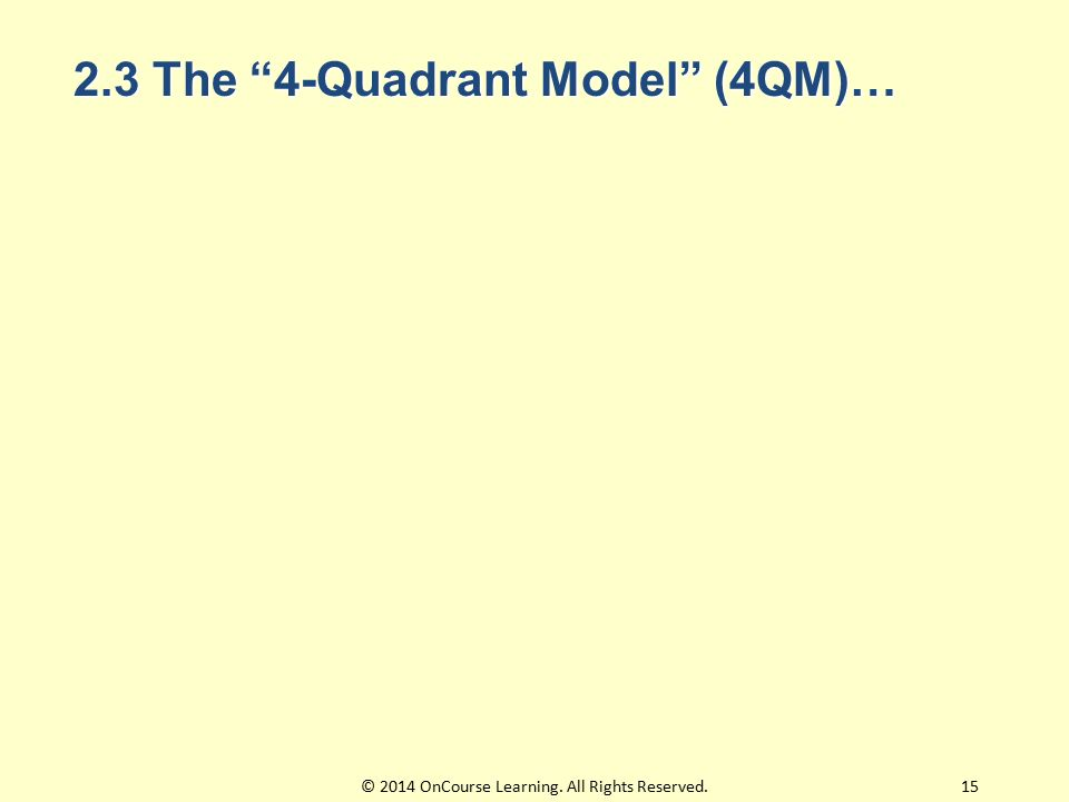 """2.3 The """"4-Quadrant Model"""" (4QM)… 15© 2014 OnCourse Learning. All Rights Reserved."""