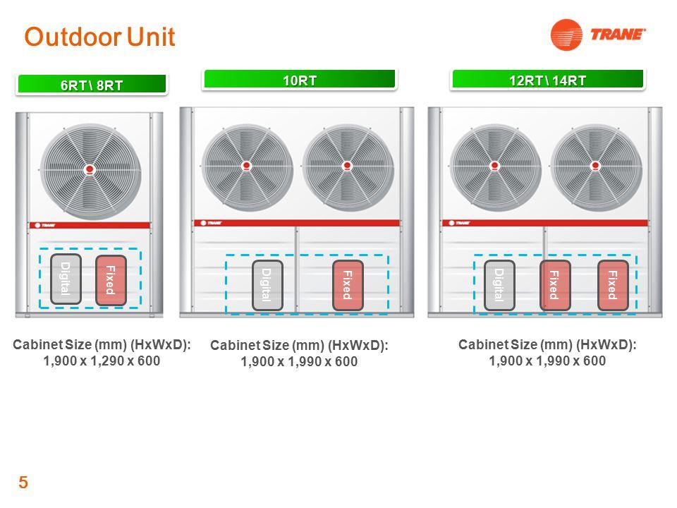 5 Cabinet Size (mm) (HxWxD): 1,900 x 1,290 x 600 Digital Fixed Digital Fixed Cabinet Size (mm) (HxWxD): 1,900 x 1,990 x 600 6RT \ 8RT 10RT10RT Digital Fixed Cabinet Size (mm) (HxWxD): 1,900 x 1,990 x 600 12RT \ 14RT
