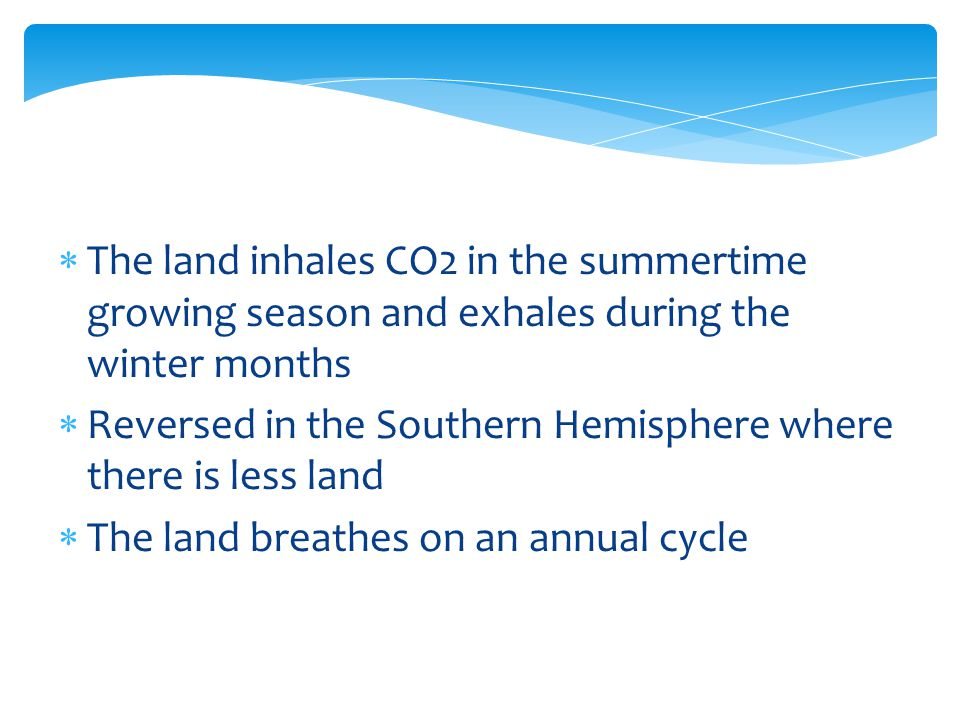  The land inhales CO2 in the summertime growing season and exhales during the winter months  Reversed in the Southern Hemisphere where there is less land  The land breathes on an annual cycle