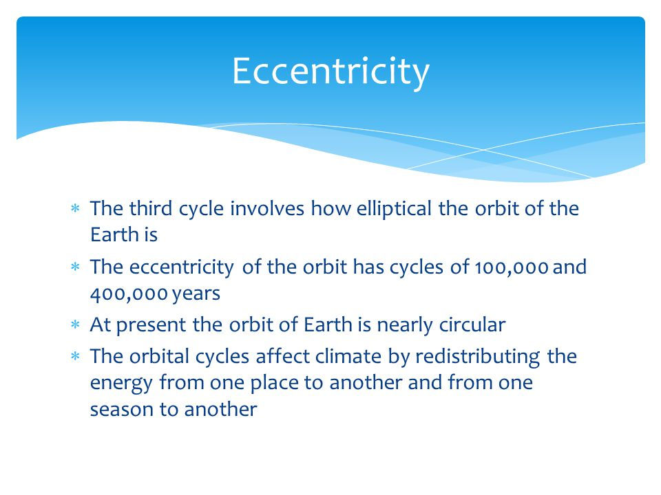  The third cycle involves how elliptical the orbit of the Earth is  The eccentricity of the orbit has cycles of 100,000 and 400,000 years  At present the orbit of Earth is nearly circular  The orbital cycles affect climate by redistributing the energy from one place to another and from one season to another Eccentricity