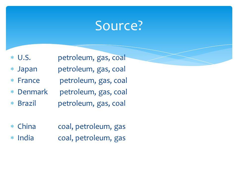  U.S.petroleum, gas, coal  Japanpetroleum, gas, coal  France petroleum, gas, coal  Denmark petroleum, gas, coal  Brazilpetroleum, gas, coal  Chinacoal, petroleum, gas  Indiacoal, petroleum, gas Source?