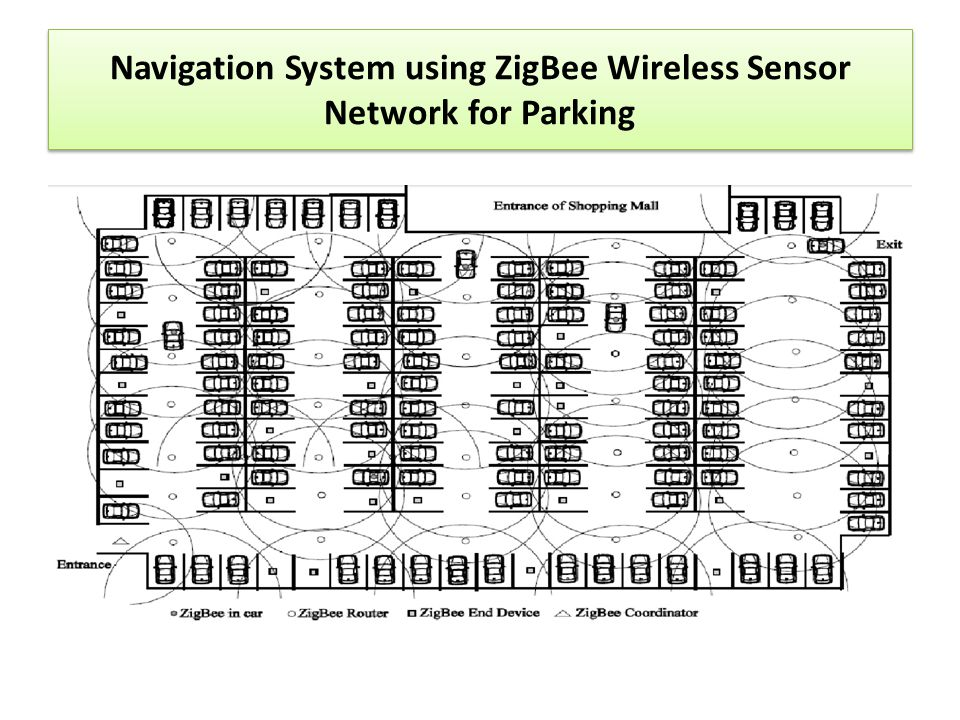 Navigation System using ZigBee Wireless Sensor Network for Parking