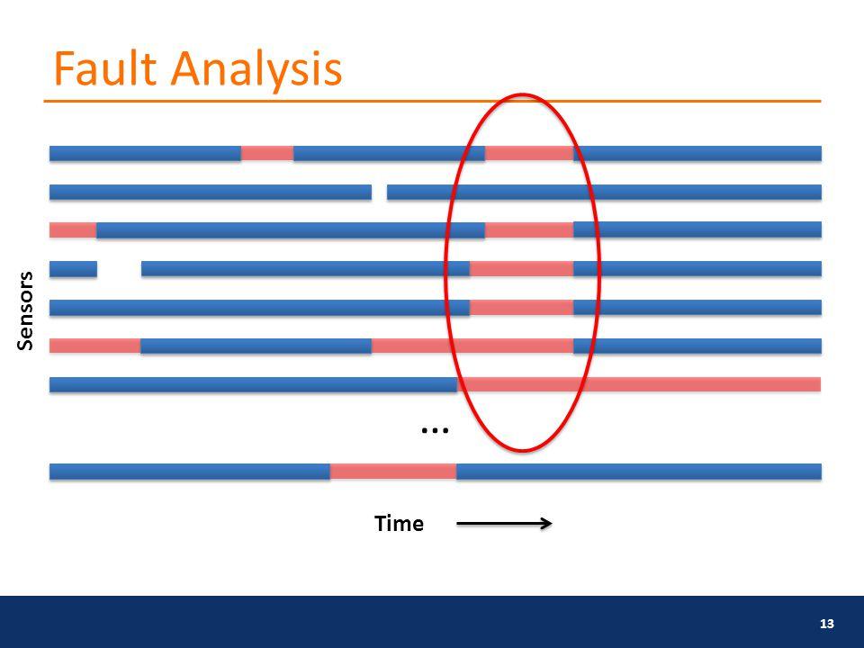 Fault Analysis 13 … Time Sensors