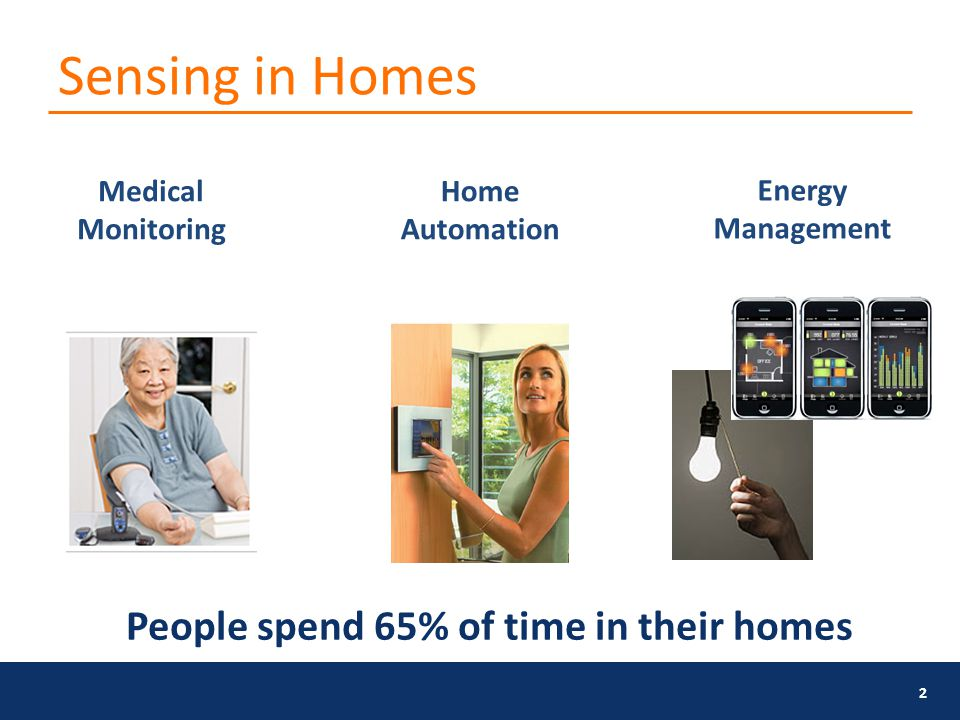 Sensing in Homes 2 Medical Monitoring Home Automation Energy Management People spend 65% of time in their homes
