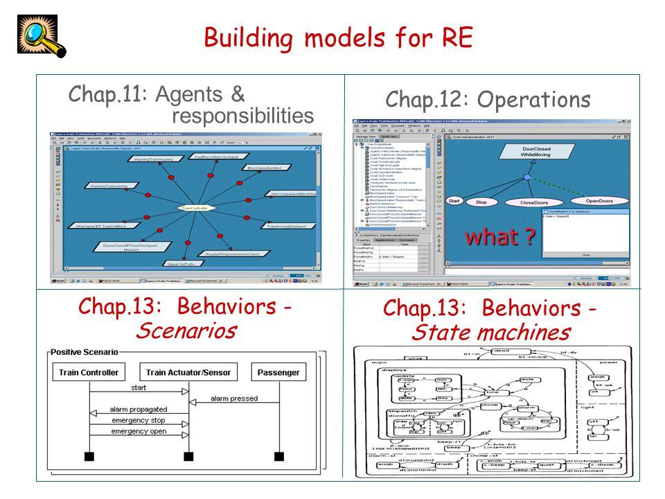 Building models for RE Chap.13: Behaviors - Scenarios Chap.13: Behaviors - State machines Chap.12: Operations what .