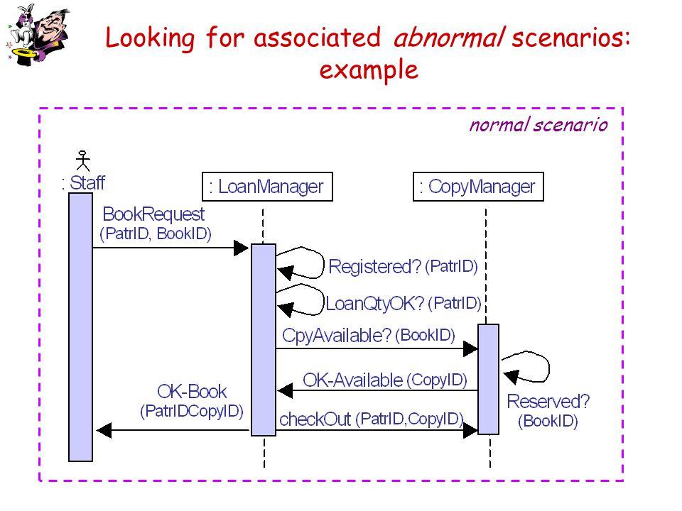 Looking for associated abnormal scenarios: example normal scenario