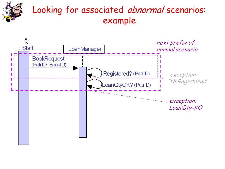 Looking for associated abnormal scenarios: example exception: LoanQty-KO exception: UnRegistered next prefix of normal scenario