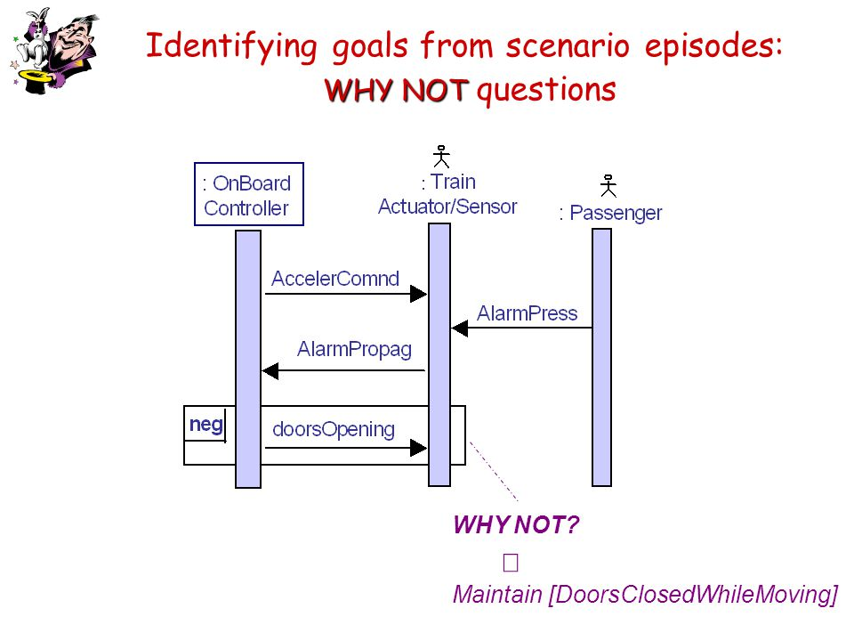 WHYNOT Identifying goals from scenario episodes: WHY NOT questions WHY NOT?  Maintain [DoorsClosedWhileMoving]