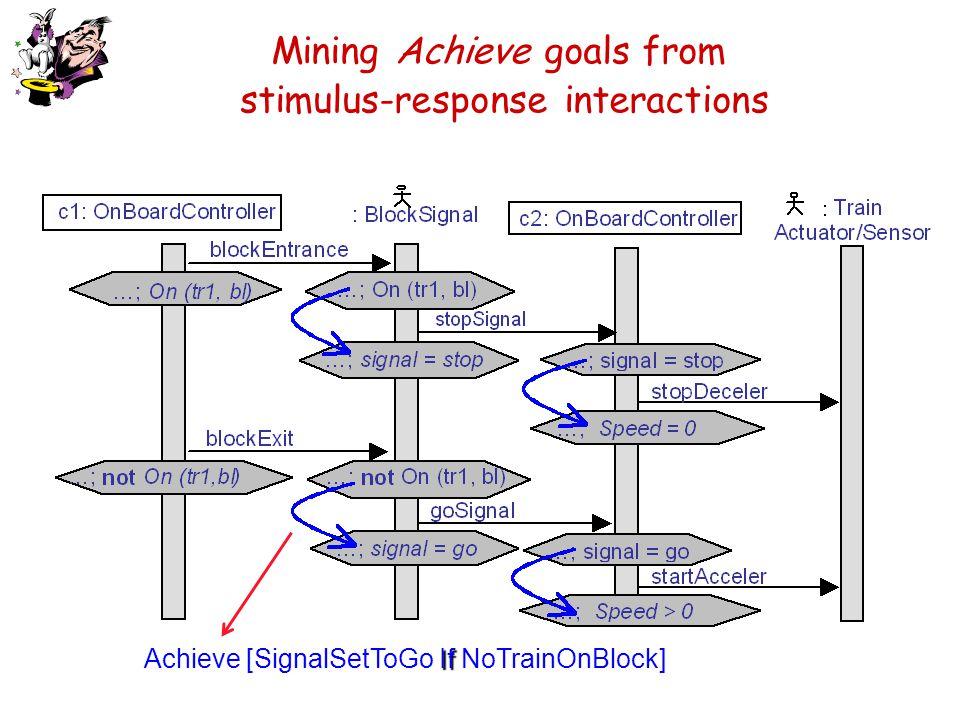 Mining Achieve goals from stimulus-response interactions If Achieve [SignalSetToGo If NoTrainOnBlock]