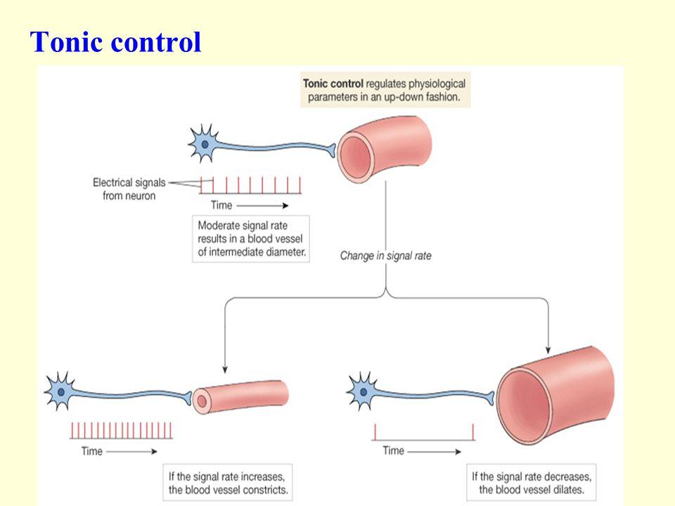 Tonic control