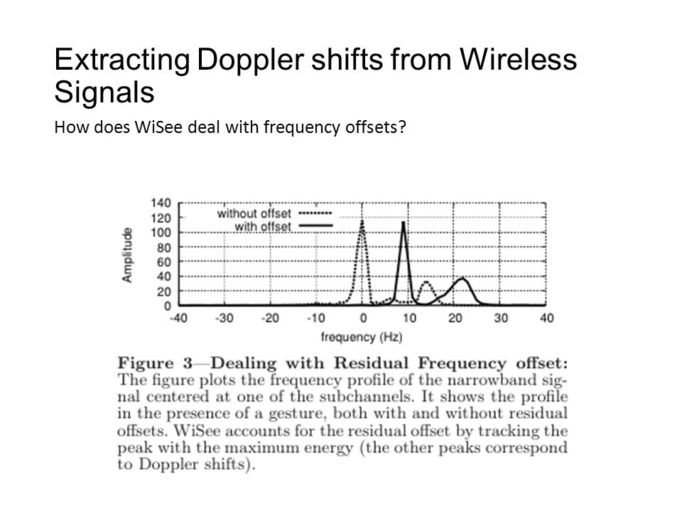 Extracting Doppler shifts from Wireless Signals How does WiSee deal with frequency offsets?
