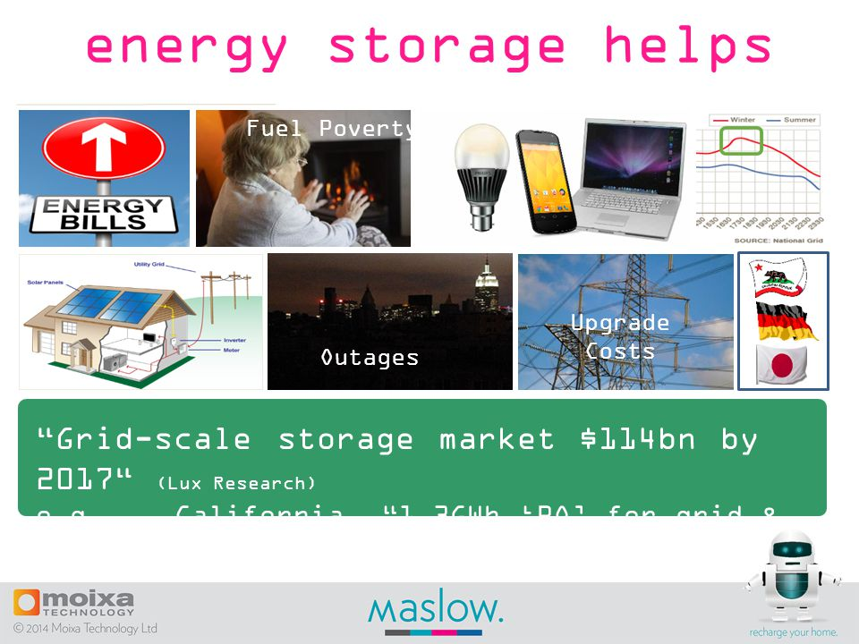 Fuel Poverty Upgrade Costs Outages Integration Grid-scale storage market $114bn by 2017 (Lux Research) e.g.