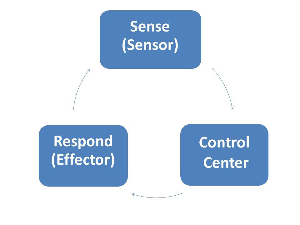 Sense (Sensor) Control Center Respond (Effector)