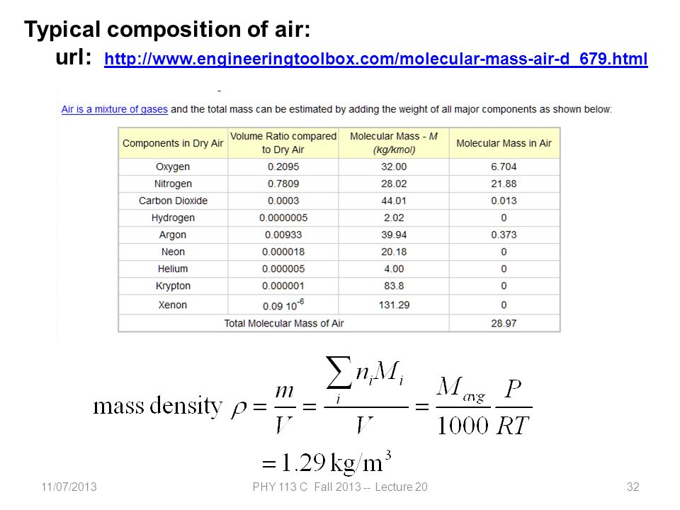 11/07/2013PHY 113 C Fall 2013 -- Lecture 2032 Typical composition of air: url: http://www.engineeringtoolbox.com/molecular-mass-air-d_679.html http://www.engineeringtoolbox.com/molecular-mass-air-d_679.html