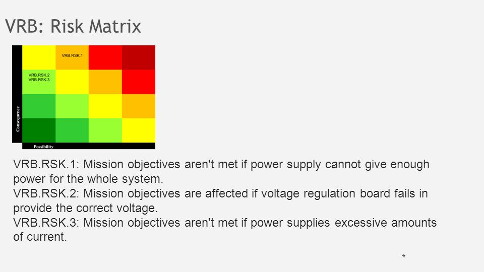 VRB: Risk Matrix * VRB.RSK.1: Mission objectives aren t met if power supply cannot give enough power for the whole system.