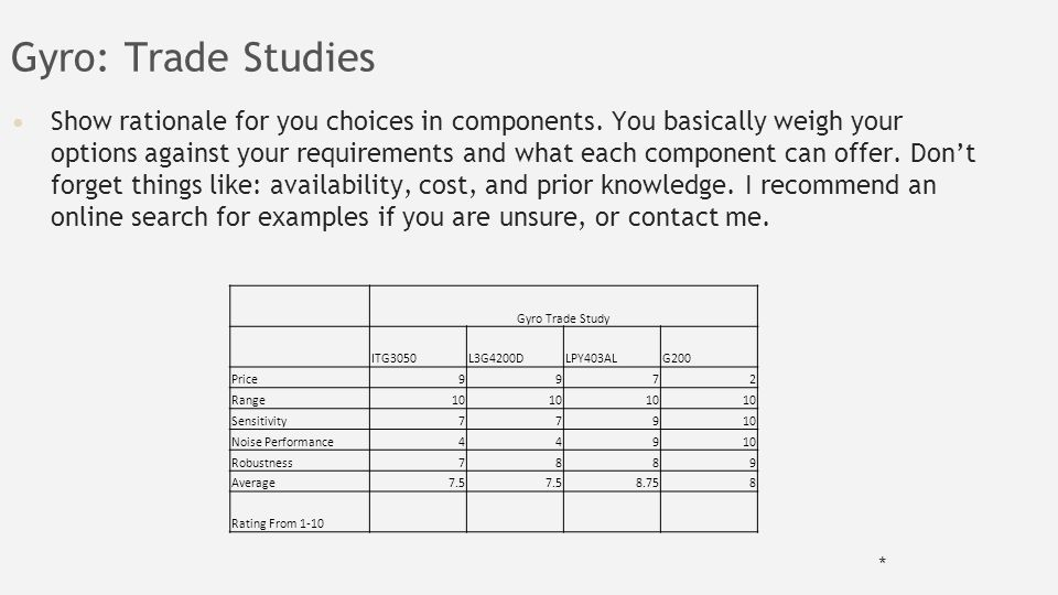 Gyro: Trade Studies * Show rationale for you choices in components.