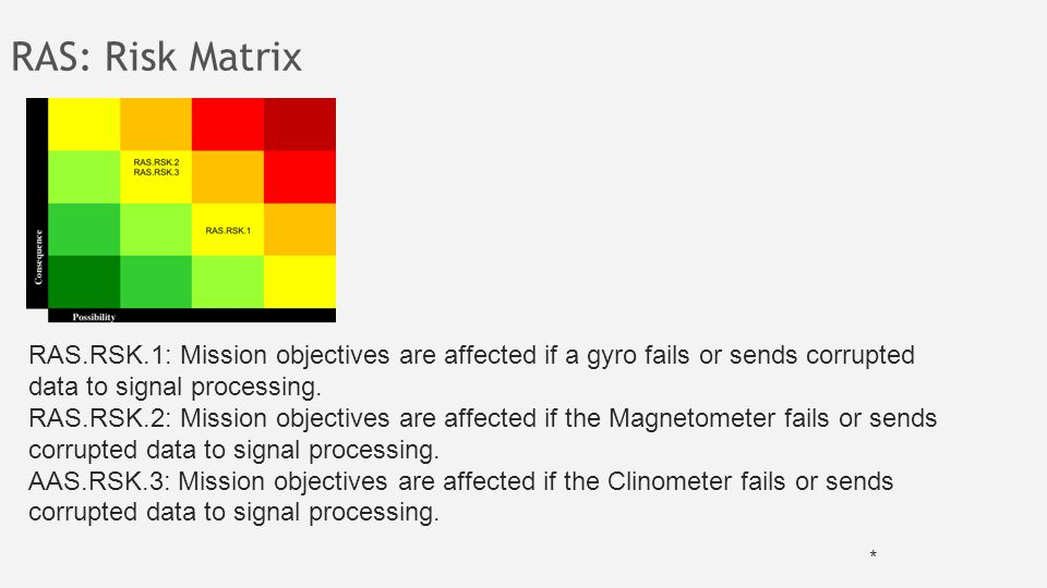RAS: Risk Matrix * RAS.RSK.1: Mission objectives are affected if a gyro fails or sends corrupted data to signal processing.