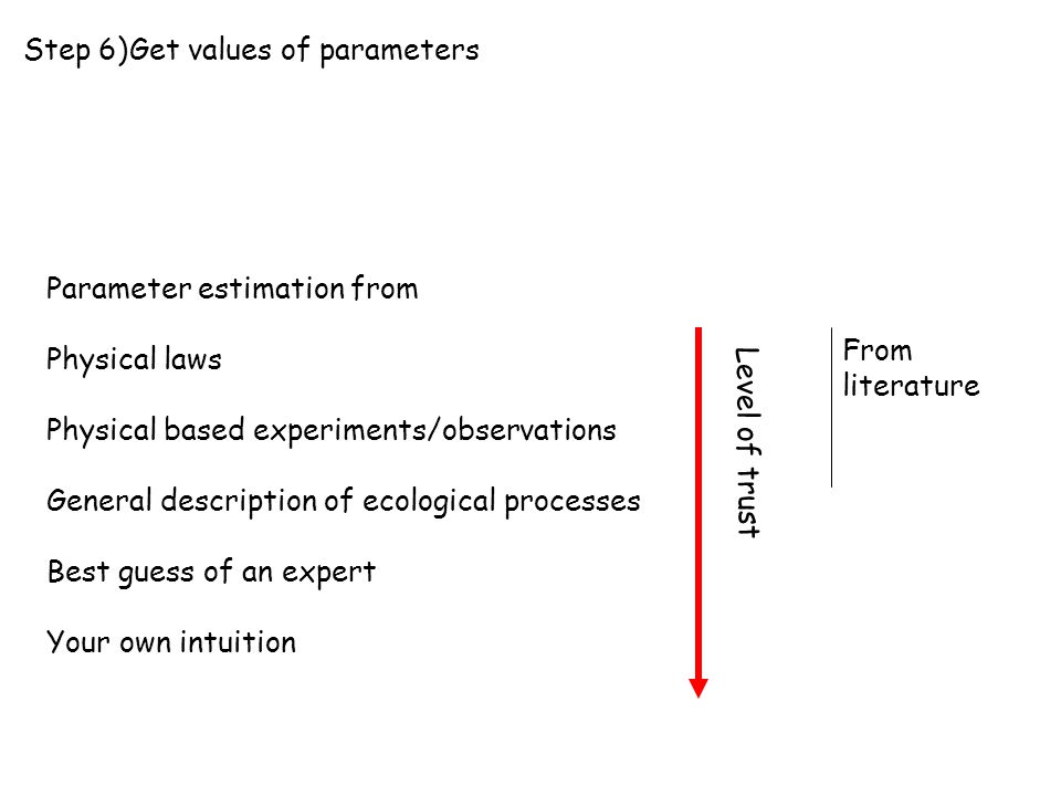 Step 6)Get values of parameters Parameter estimation from Physical laws Physical based experiments/observations General description of ecological proc